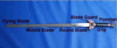 Straight Sword Parts